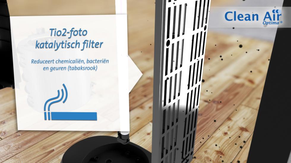 De Clean Air Optima® HEPA UV Ionisator luchtreiniger CA-506 filtert microfijne stof- en geurdeeltjes uit de binnenlucht