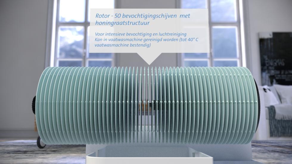 Luchtwasser geschikt voor permanent gebruik tijdens alle seizoenen
