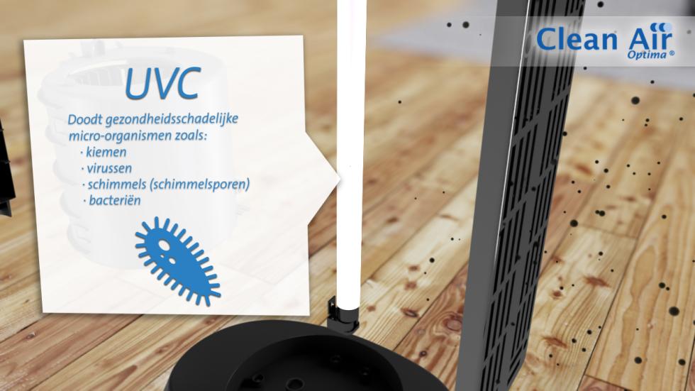 Dit perfecte hightech luchtreinigingsysteem CA-506 van Clean Air Optima is geschikt voor brede toepassing in